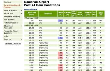 Nanisivik_airport